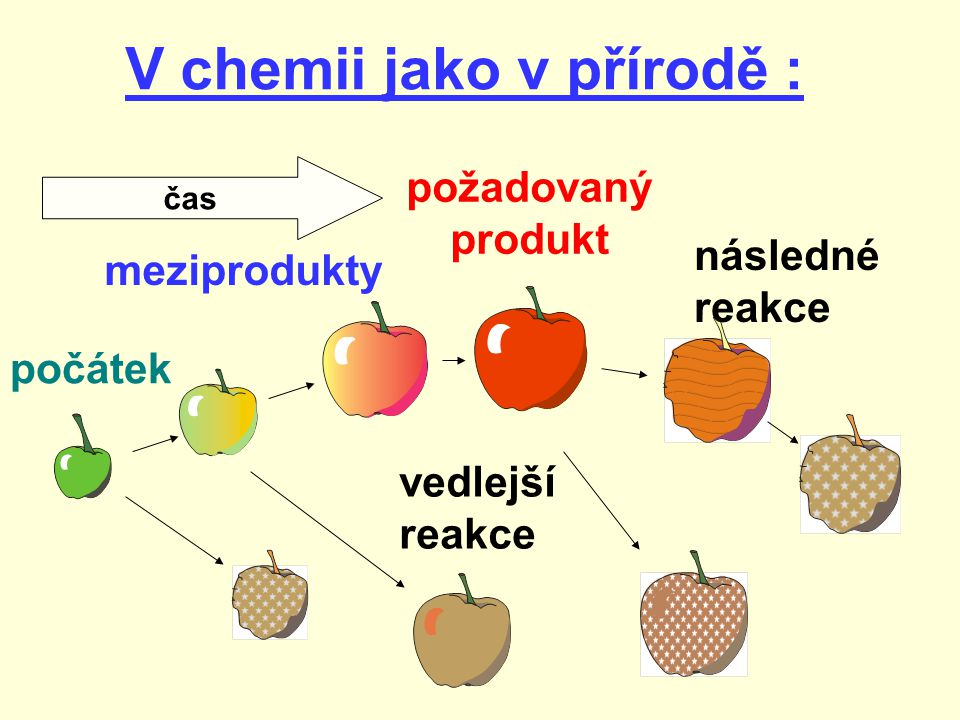 V chemii jako v přírodě :