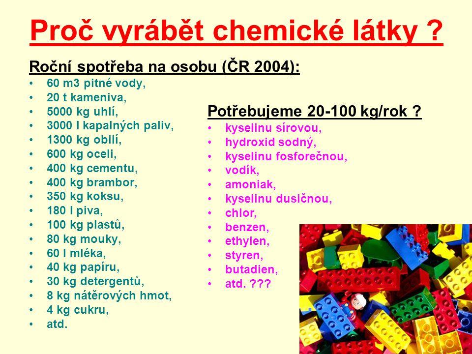 Proč vyrábět chemické látky