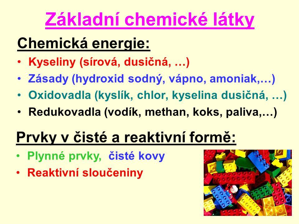Základní chemické látky