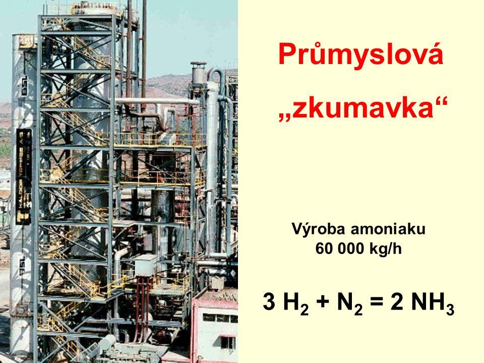 Výroba amoniaku 60 000 kg/h 3 H2 + N2 = 2 NH3