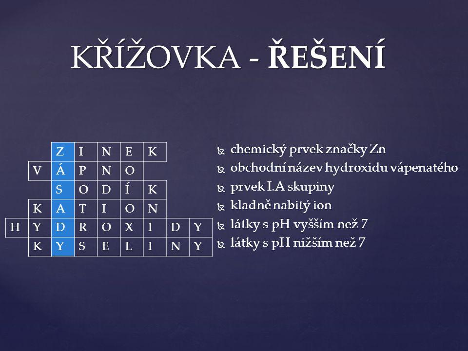 KŘÍŽOVKA - ŘEŠENÍ chemický prvek značky Zn