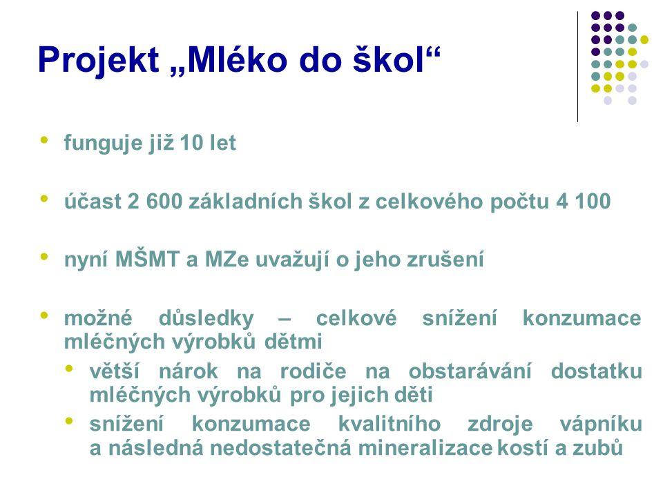 "Projekt ""Mléko do škol"