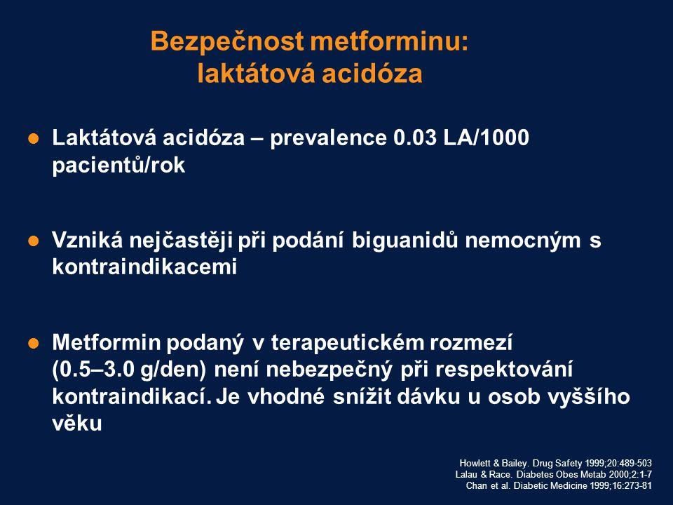 Bezpečnost metforminu: laktátová acidóza