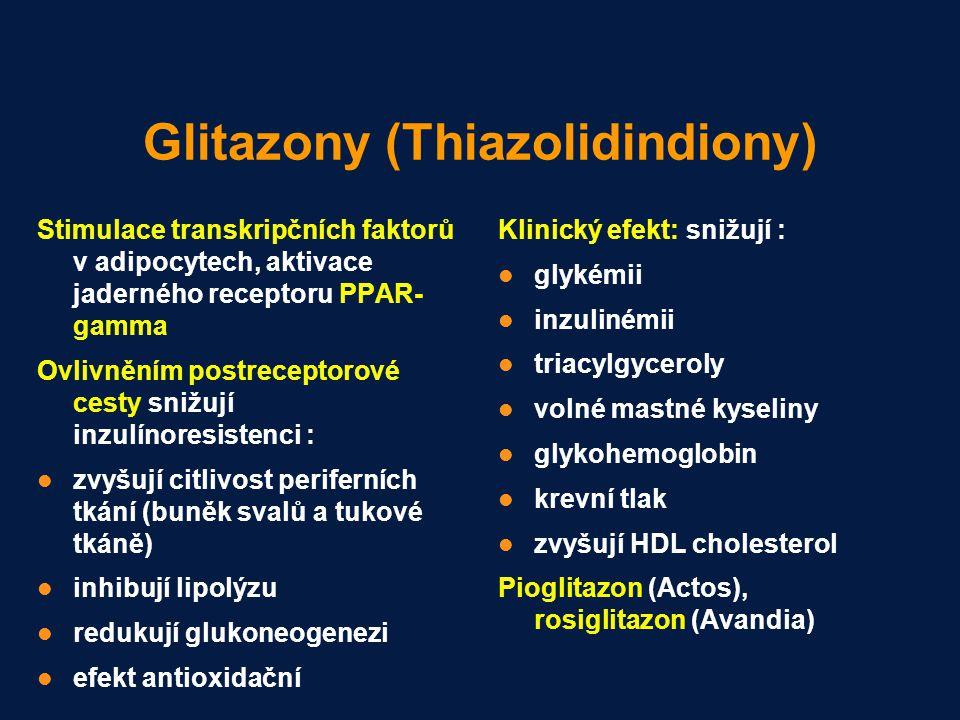 Glitazony (Thiazolidindiony)