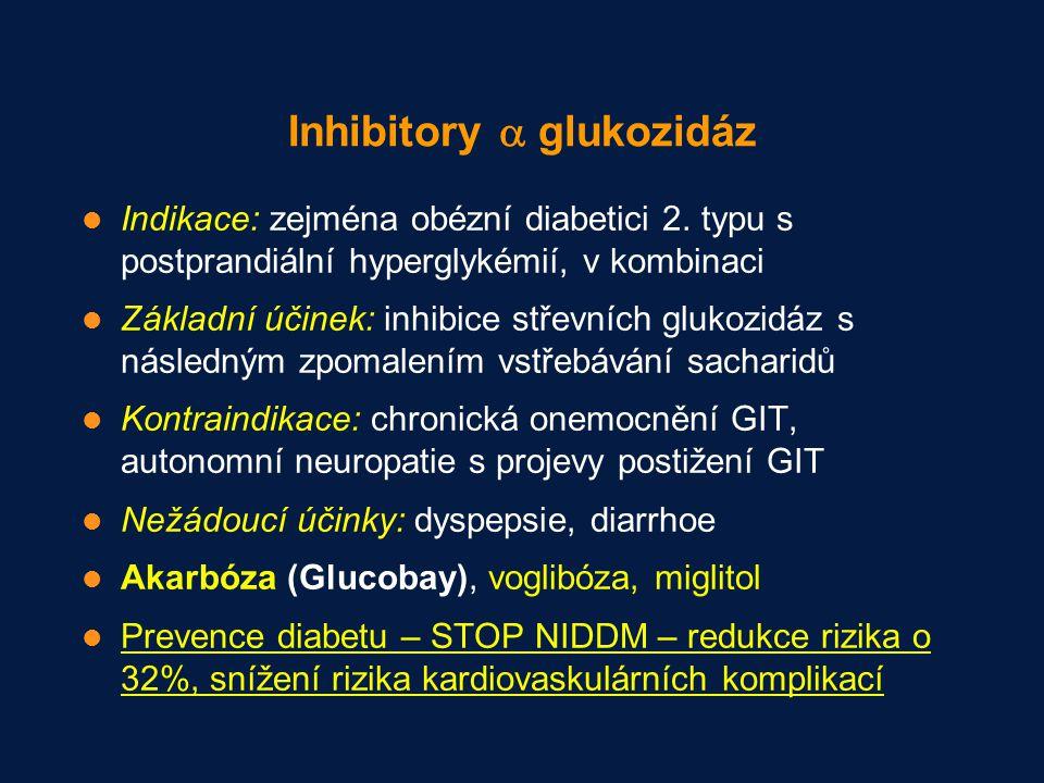 Inhibitory  glukozidáz