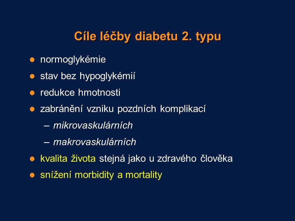 Cíle léčby diabetu 2. typu