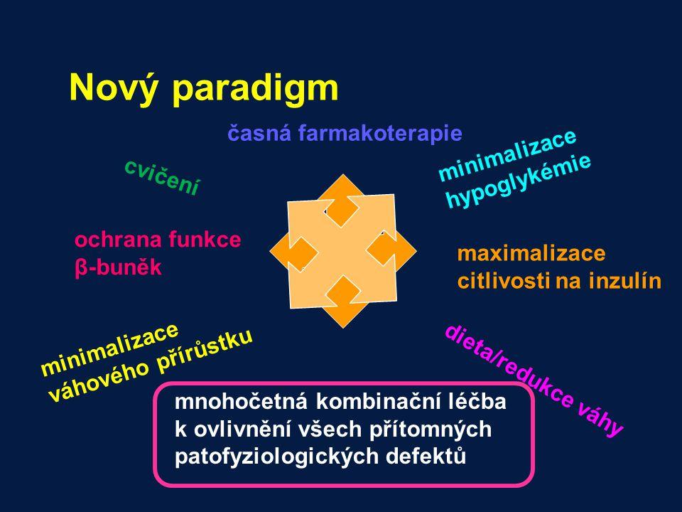 Nový paradigm časná farmakoterapie minimalizace hypoglykémie cvičení