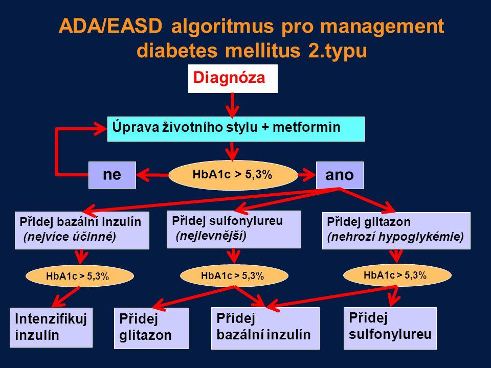 ADA/EASD algoritmus pro management diabetes mellitus 2.typu