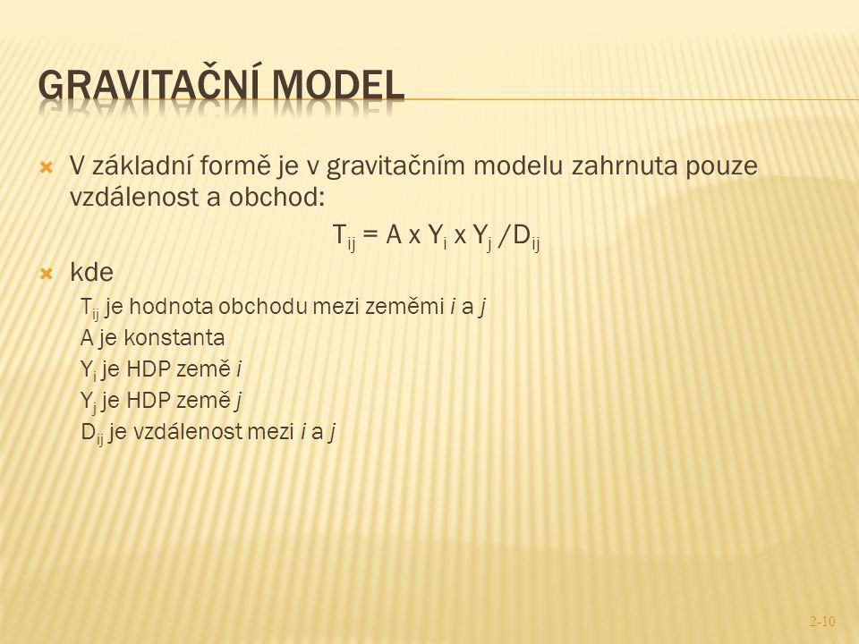 Gravitační model V základní formě je v gravitačním modelu zahrnuta pouze vzdálenost a obchod: Tij = A x Yi x Yj /Dij.