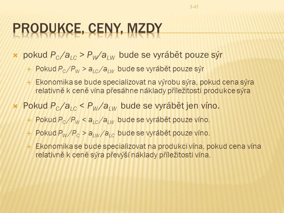 PRODUKCE, CENY, MZDY pokud PC /aLC > PW/aLW bude se vyrábět pouze sýr. Pokud PC /PW > aLC /aLW bude se vyrábět pouze sýr.