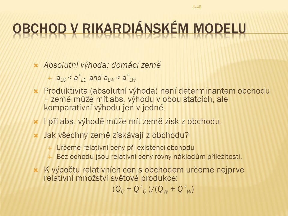 Obchod v rikardiánském modelu