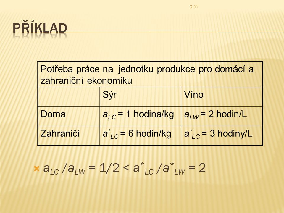 Příklad aLC /aLW = 1/2 < a*LC /a*LW = 2