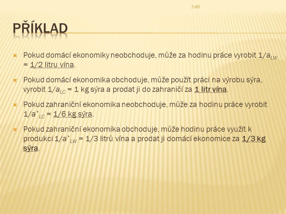 příklad Pokud domácí ekonomiky neobchoduje, může za hodinu práce vyrobit 1/aLW = 1/2 litru vína.