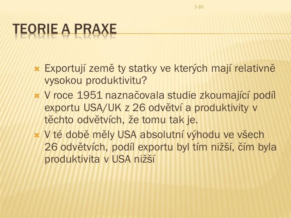 Teorie a Praxe Exportují země ty statky ve kterých mají relativně vysokou produktivitu