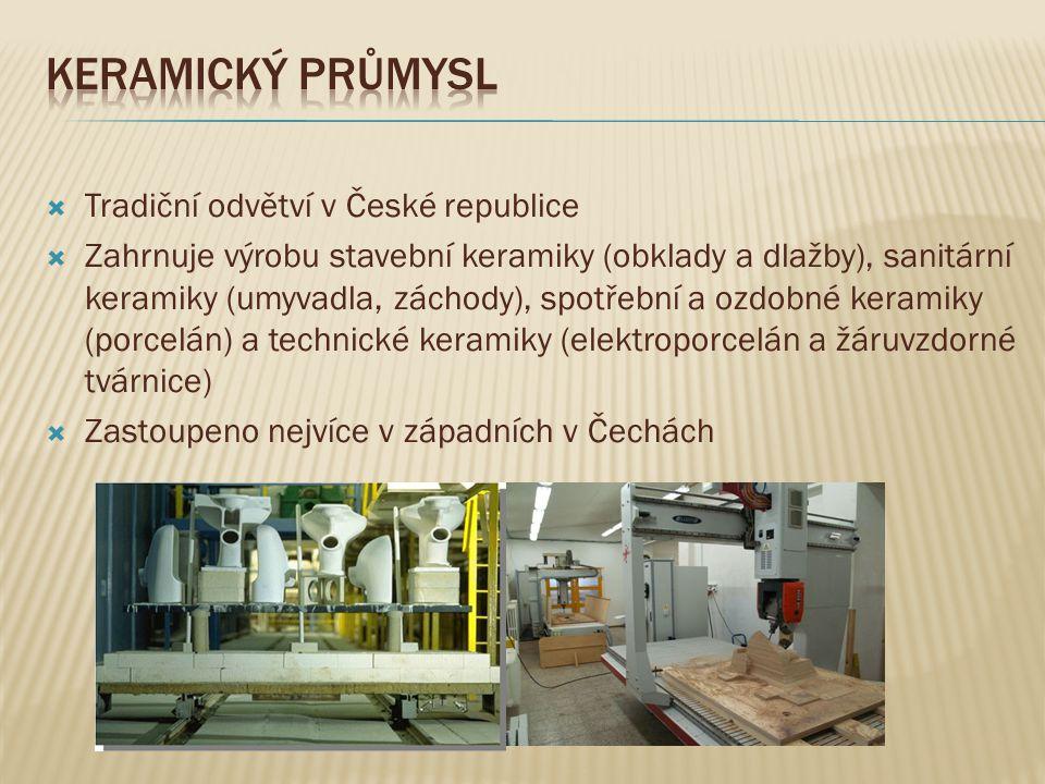 Keramický průmysl Tradiční odvětví v České republice