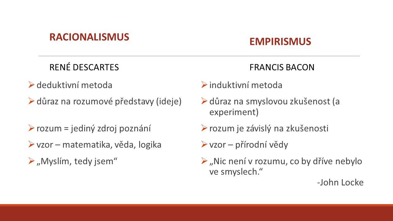 Racionalismus Empirismus René descartes Francis bacon