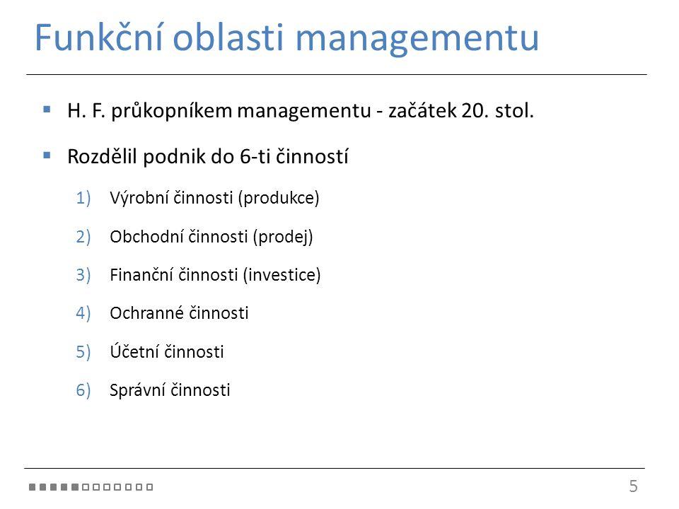 Funkční oblasti managementu