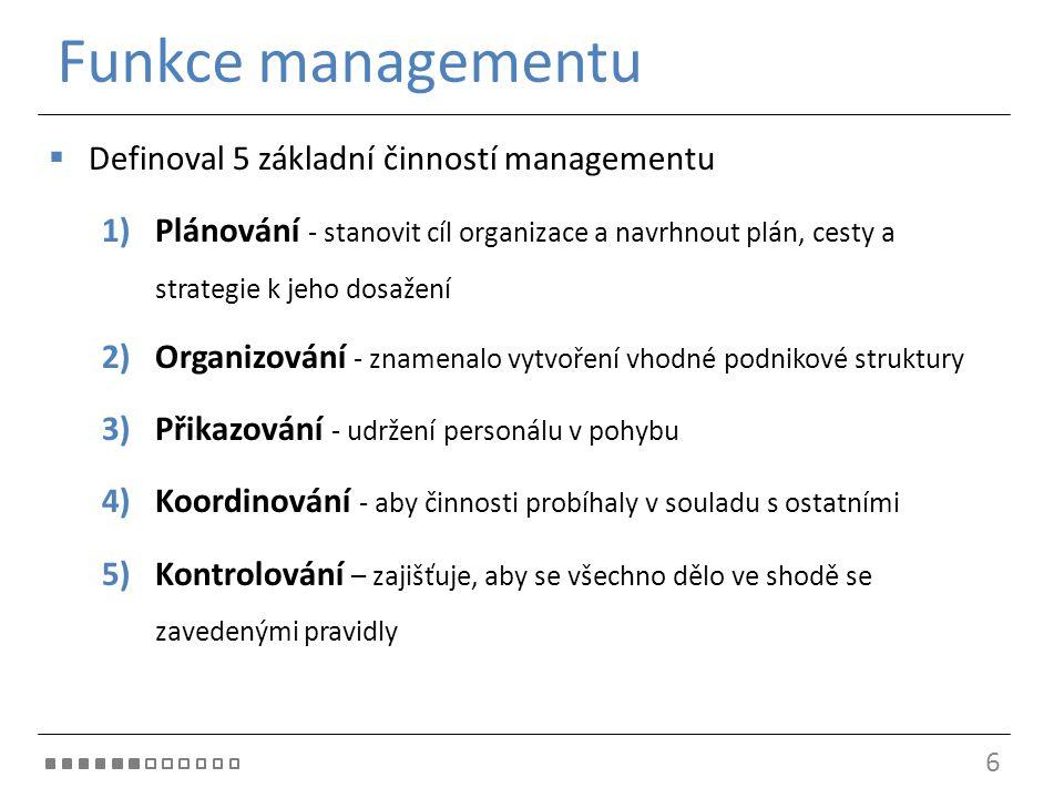Funkce managementu Definoval 5 základní činností managementu