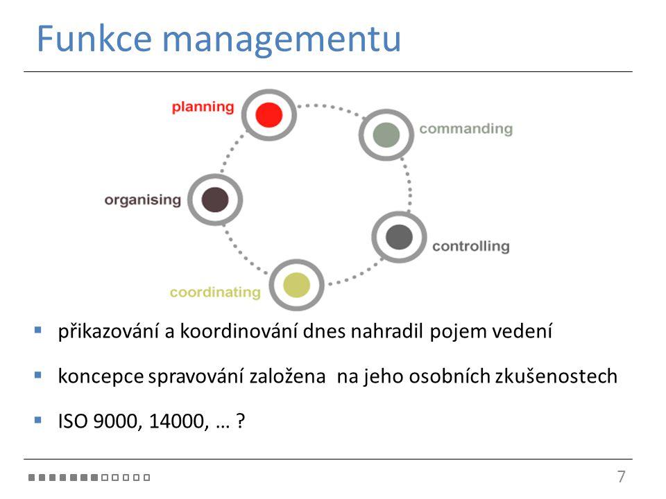 Funkce managementu přikazování a koordinování dnes nahradil pojem vedení. koncepce spravování založena na jeho osobních zkušenostech.