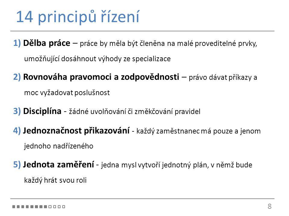 14 principů řízení