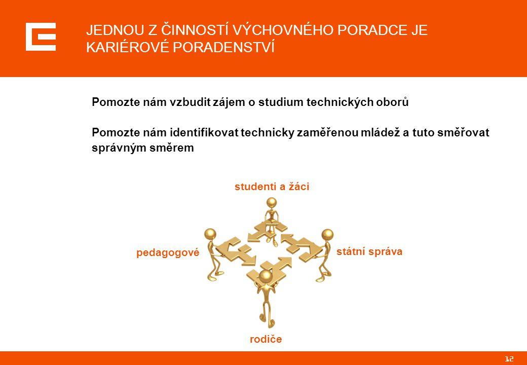 PRG-ZPD008-20041008-11373P1C MAJÍ TECHNICKÉ OBORY BUDOUCNOST ENERGETIKA A KONKRÉTNĚ SKUPINA ČEZ MÁ MLADÝM LIDEM CO NABÍDNOUT.