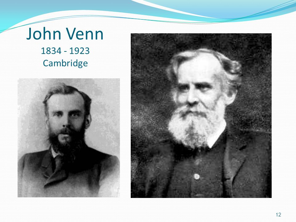 John Venn 1834 - 1923 Cambridge
