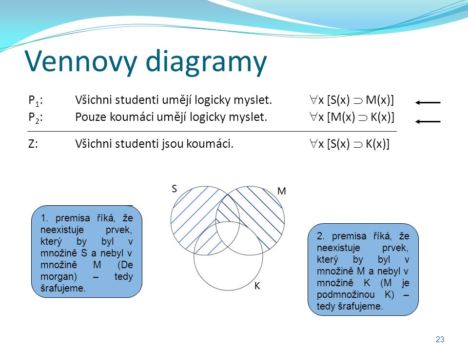 Vennovy diagramy