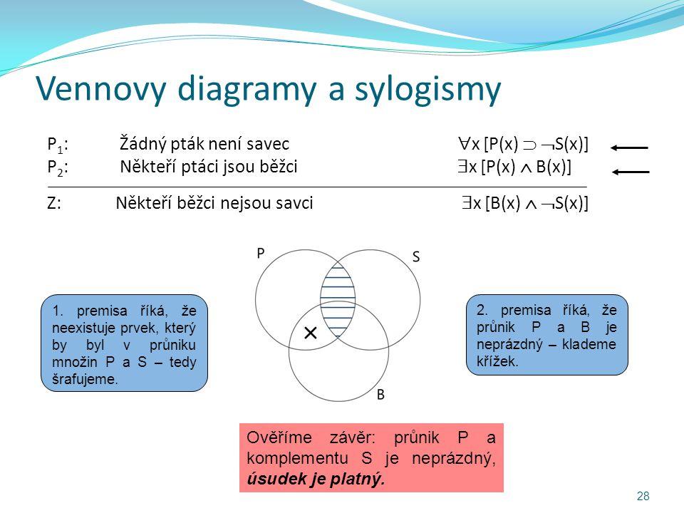 Vennovy diagramy a sylogismy