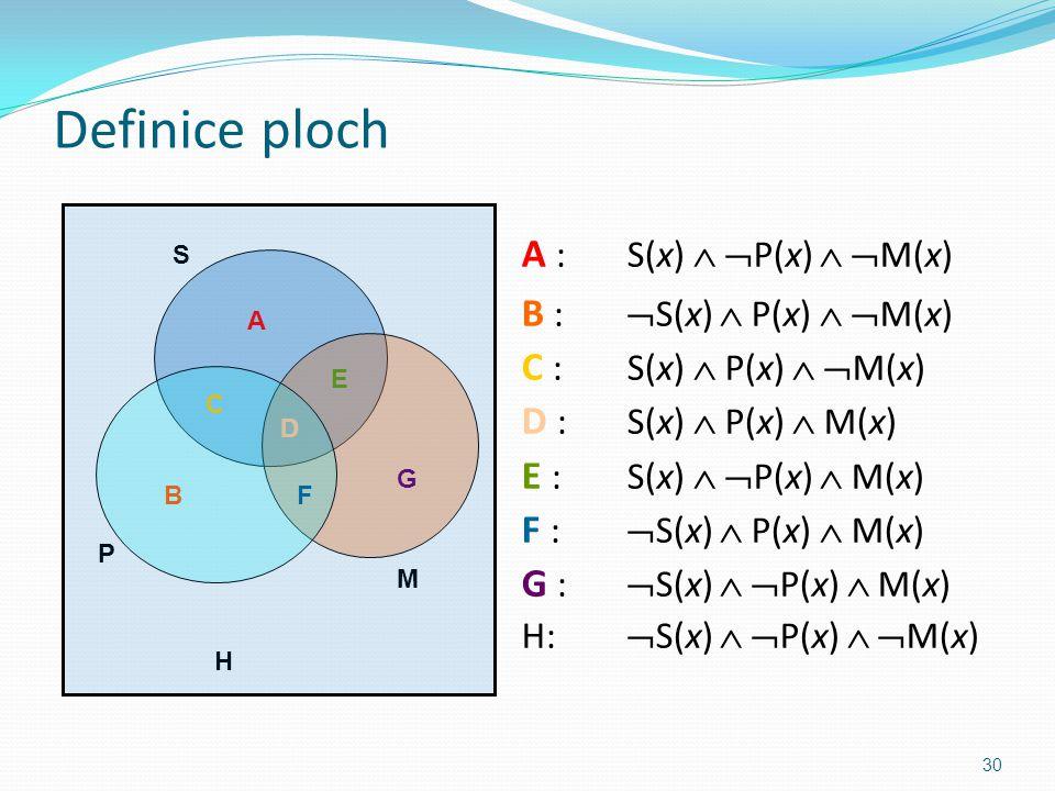 Definice ploch A : S(x)  P(x)  M(x) B : S(x)  P(x)  M(x)