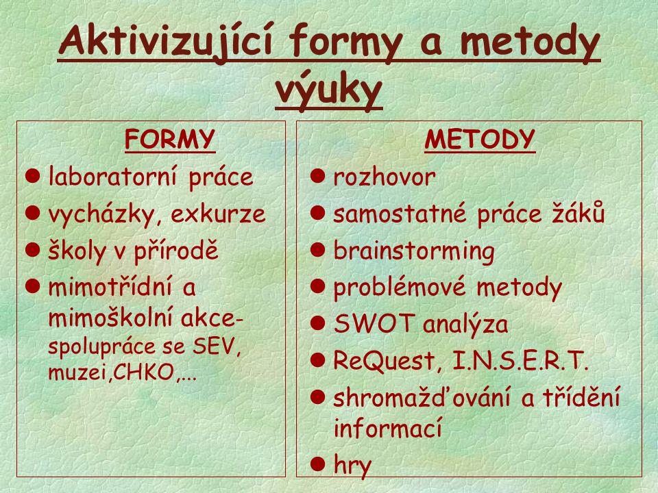 Aktivizující formy a metody výuky