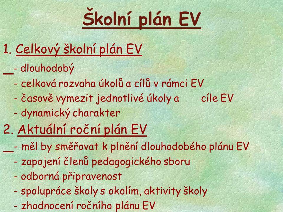 Školní plán EV 1. Celkový školní plán EV - dlouhodobý