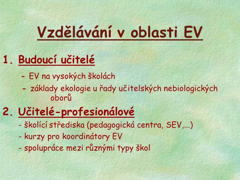 Vzdělávání v oblasti EV