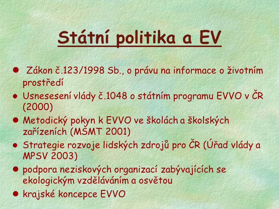 Státní politika a EV Zákon č.123/1998 Sb., o právu na informace o životním prostředí. Usnesesení vlády č.1048 o státním programu EVVO v ČR (2000)