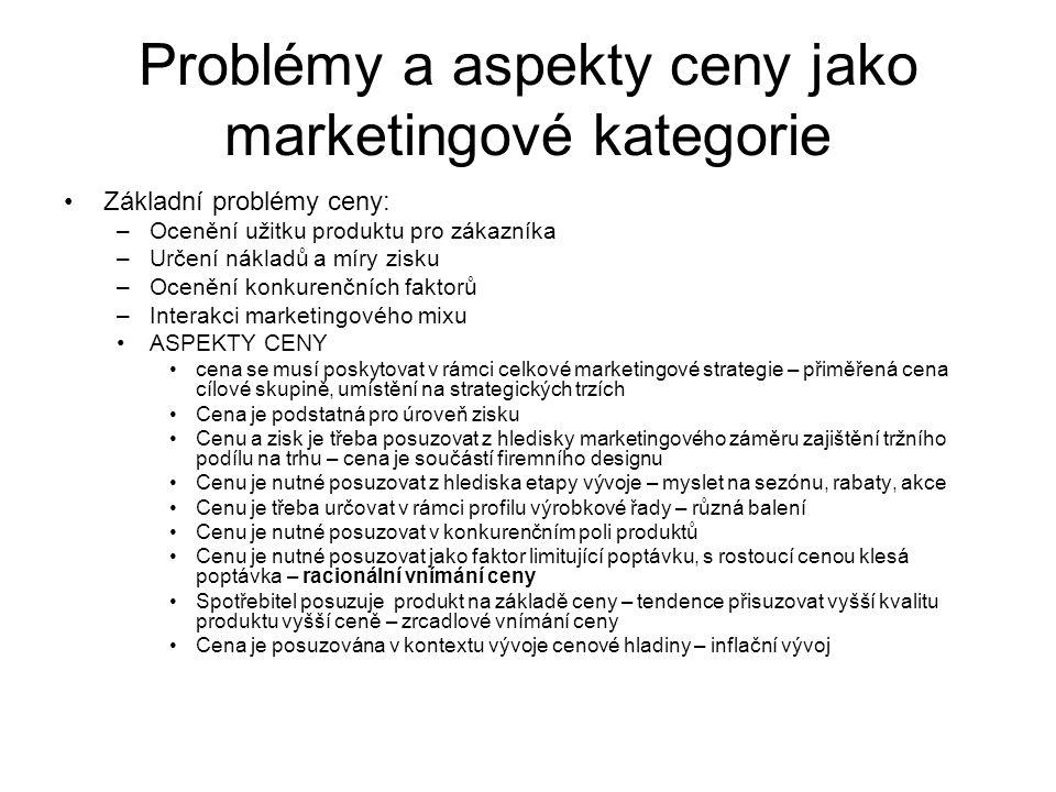 Problémy a aspekty ceny jako marketingové kategorie