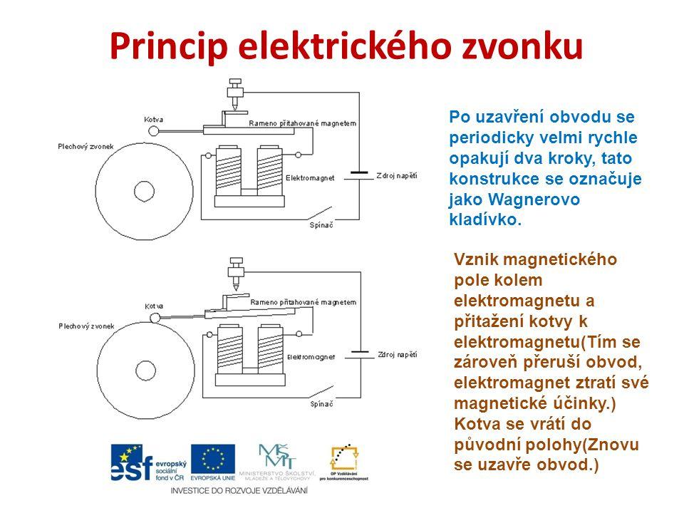 Princip elektrického zvonku