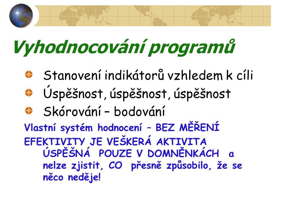 Vyhodnocování programů