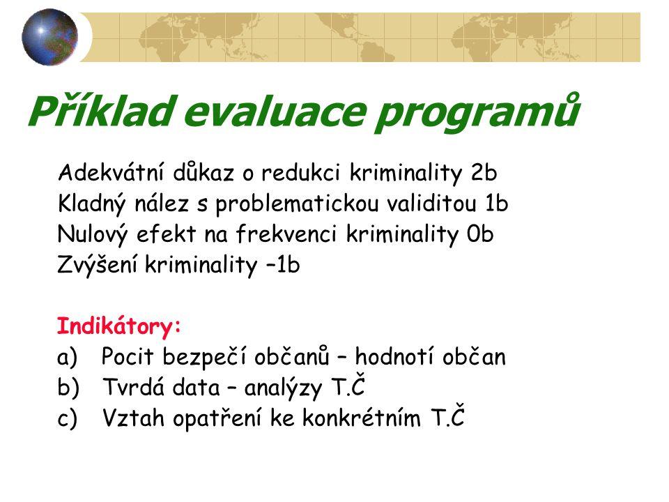 Příklad evaluace programů