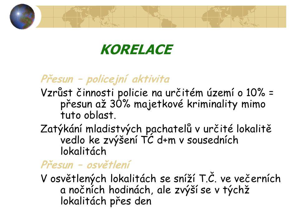 KORELACE Přesun – policejní aktivita
