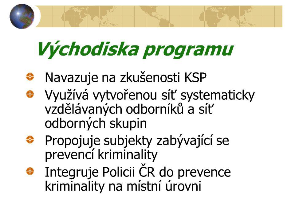 Východiska programu Navazuje na zkušenosti KSP