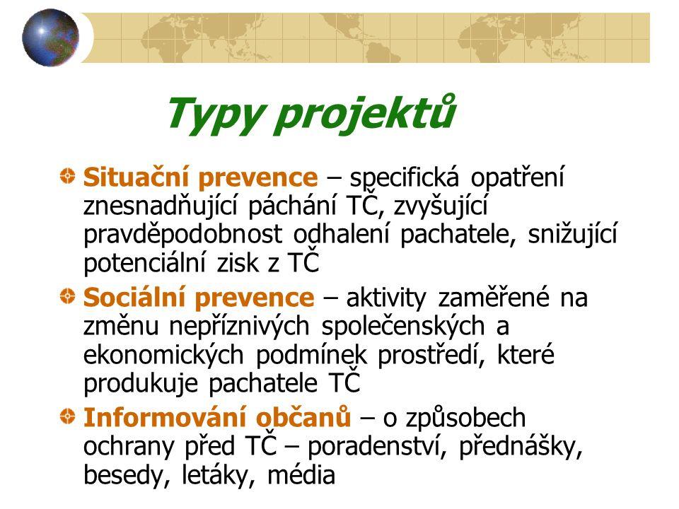 Typy projektů