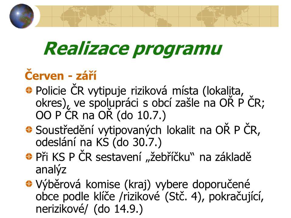 Realizace programu Červen - září