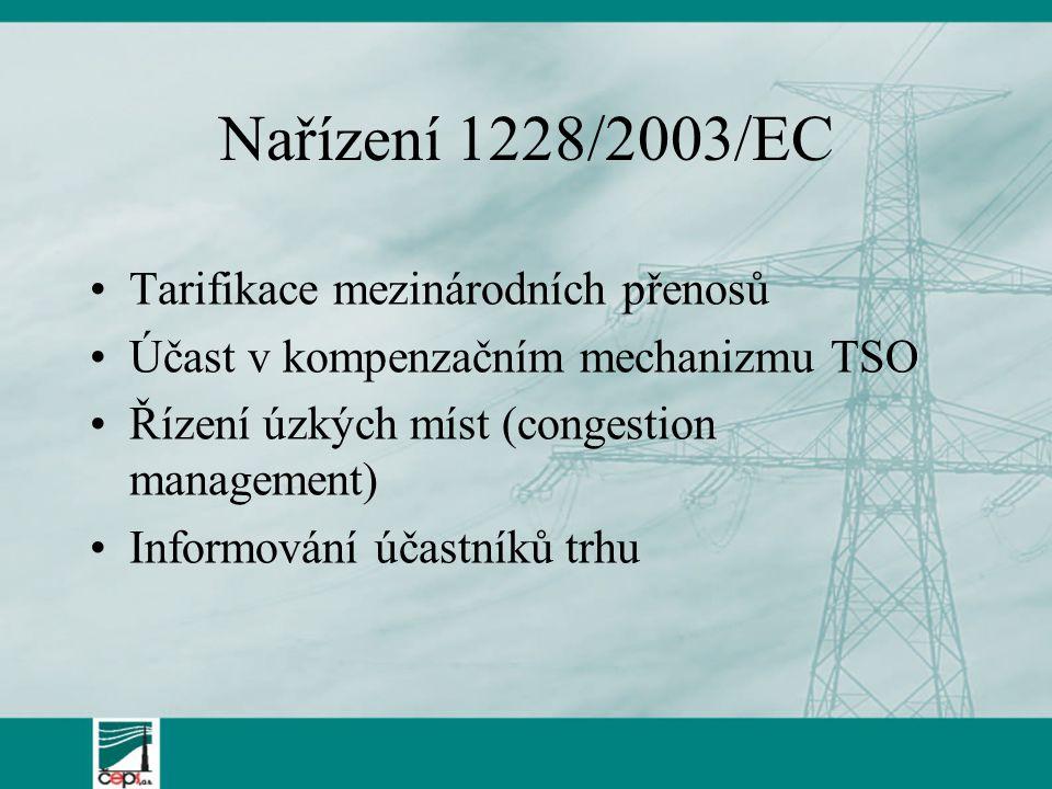 Nařízení 1228/2003/EC Tarifikace mezinárodních přenosů