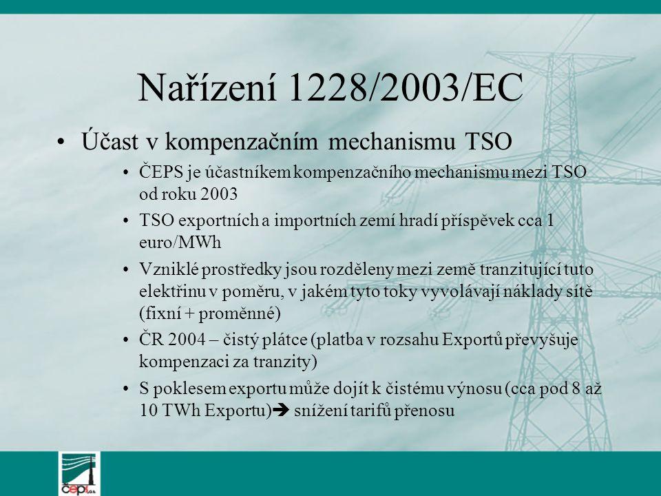 Nařízení 1228/2003/EC Účast v kompenzačním mechanismu TSO