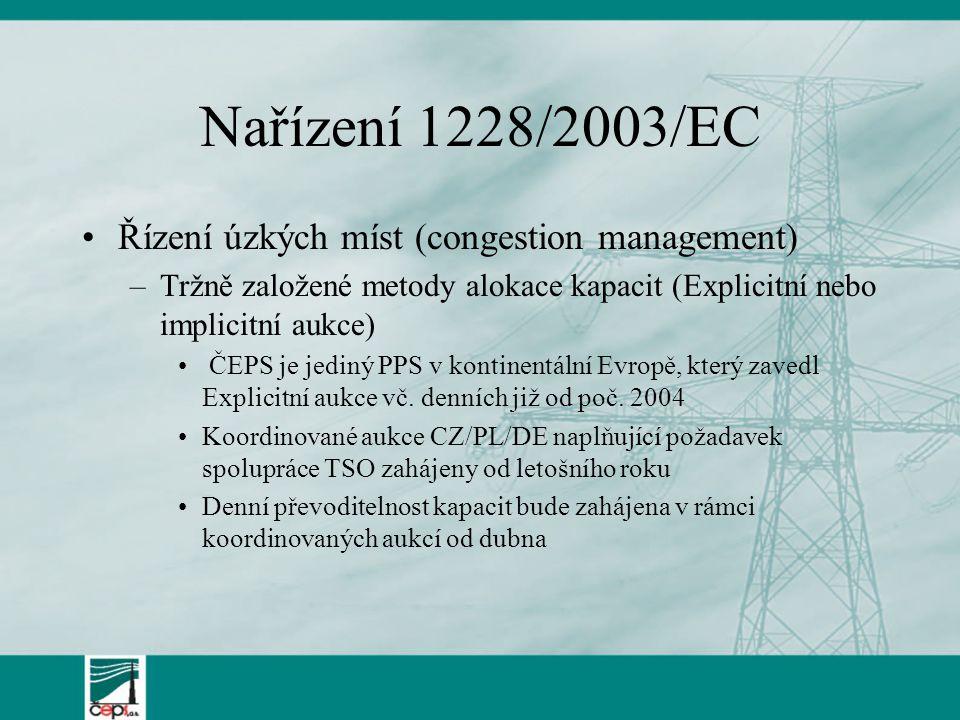 Nařízení 1228/2003/EC Řízení úzkých míst (congestion management)