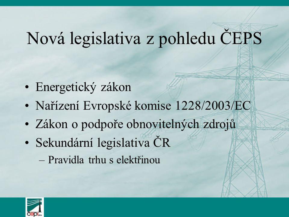 Nová legislativa z pohledu ČEPS