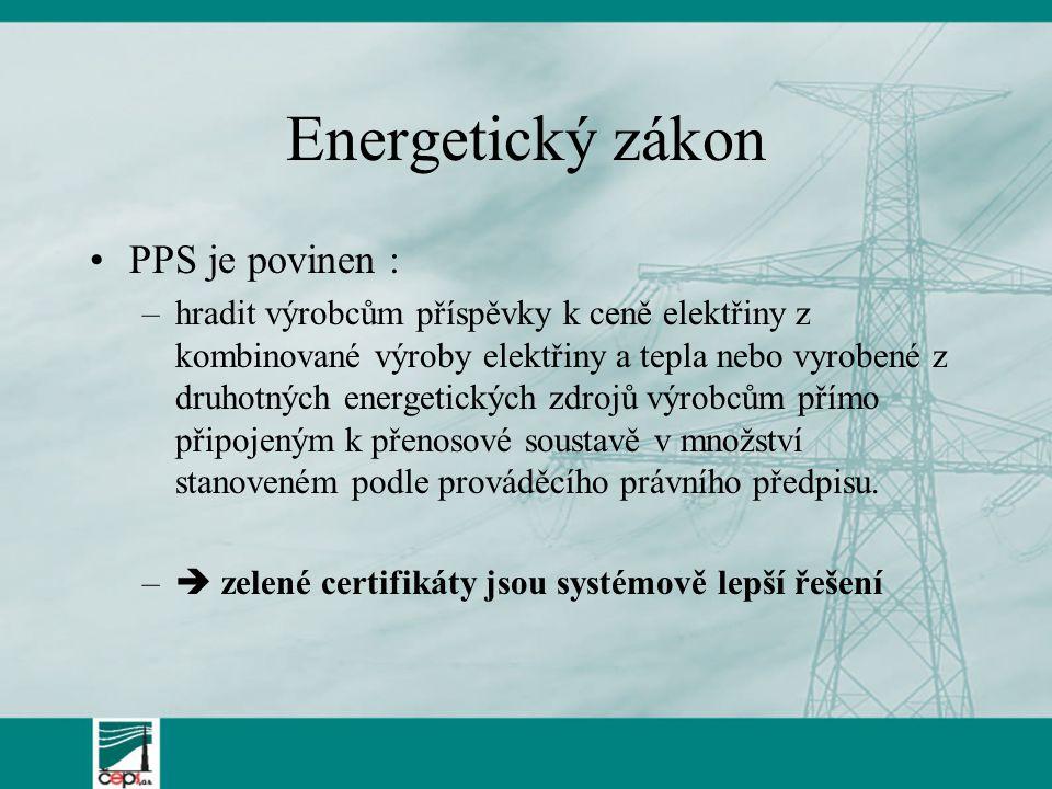 Energetický zákon PPS je povinen :