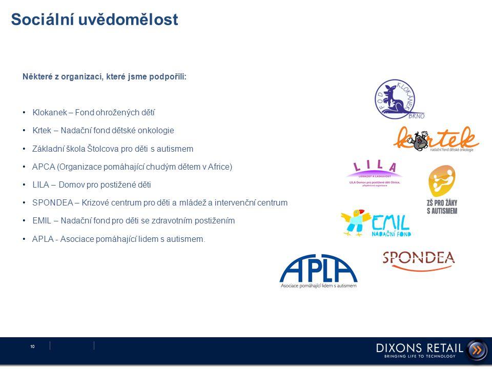 Sociální uvědomělost Některé z organizací, které jsme podpořili: