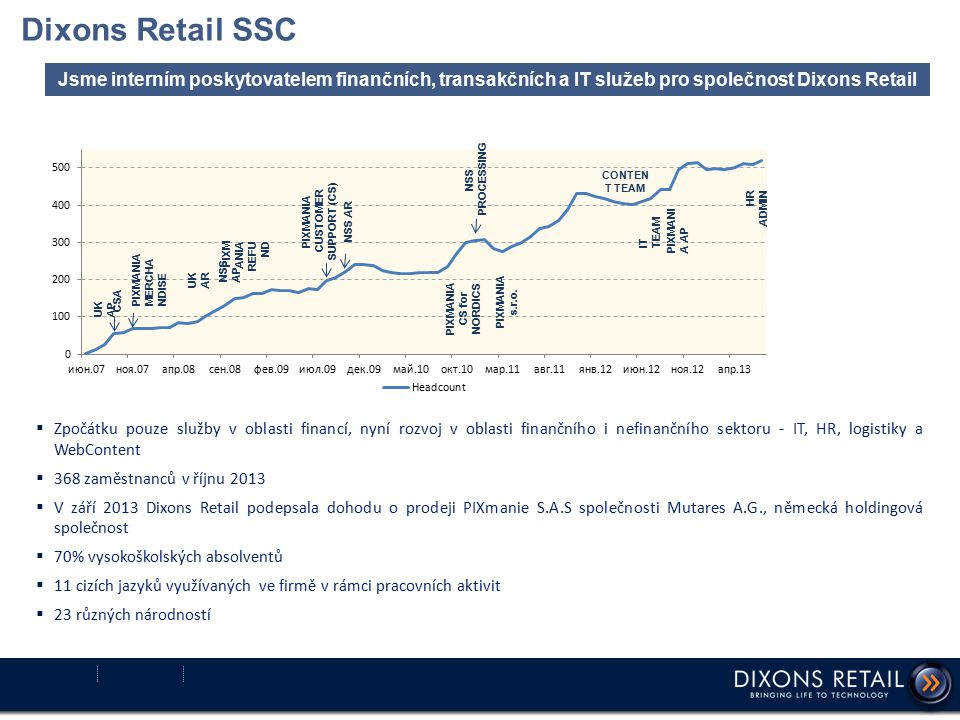 Dixons Retail SSC 10/04/2017. Jsme interním poskytovatelem finančních, transakčních a IT služeb pro společnost Dixons Retail.