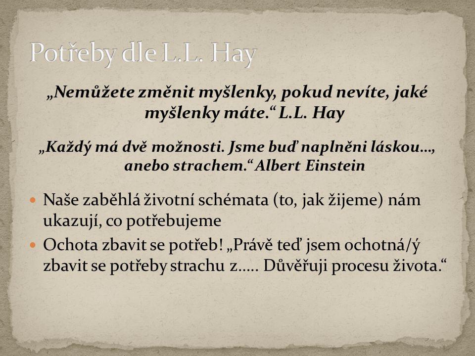 """""""Nemůžete změnit myšlenky, pokud nevíte, jaké myšlenky máte. L.L. Hay"""