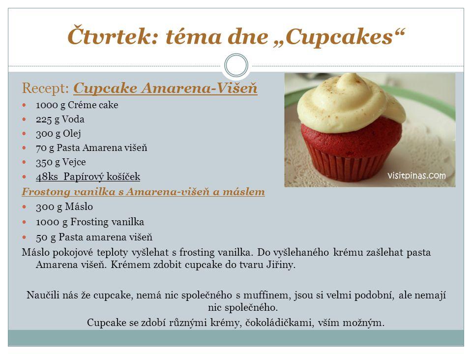 """Čtvrtek: téma dne """"Cupcakes"""